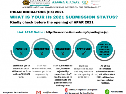 Tips of the Month - What is your IIs 2021 Submission Status?