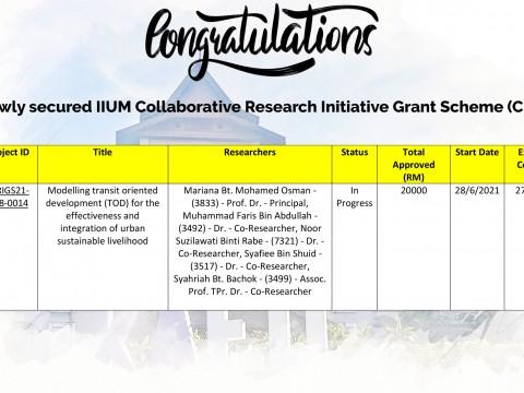 Congratulations for newly secured IIUM Collaborative Research Initiative Grant Scheme (C-RIGS)
