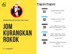 """Let's Reduce Smoking"" – Organised by Yayasan Pahang in collaboration with IIUM Smoke-Free Campus"