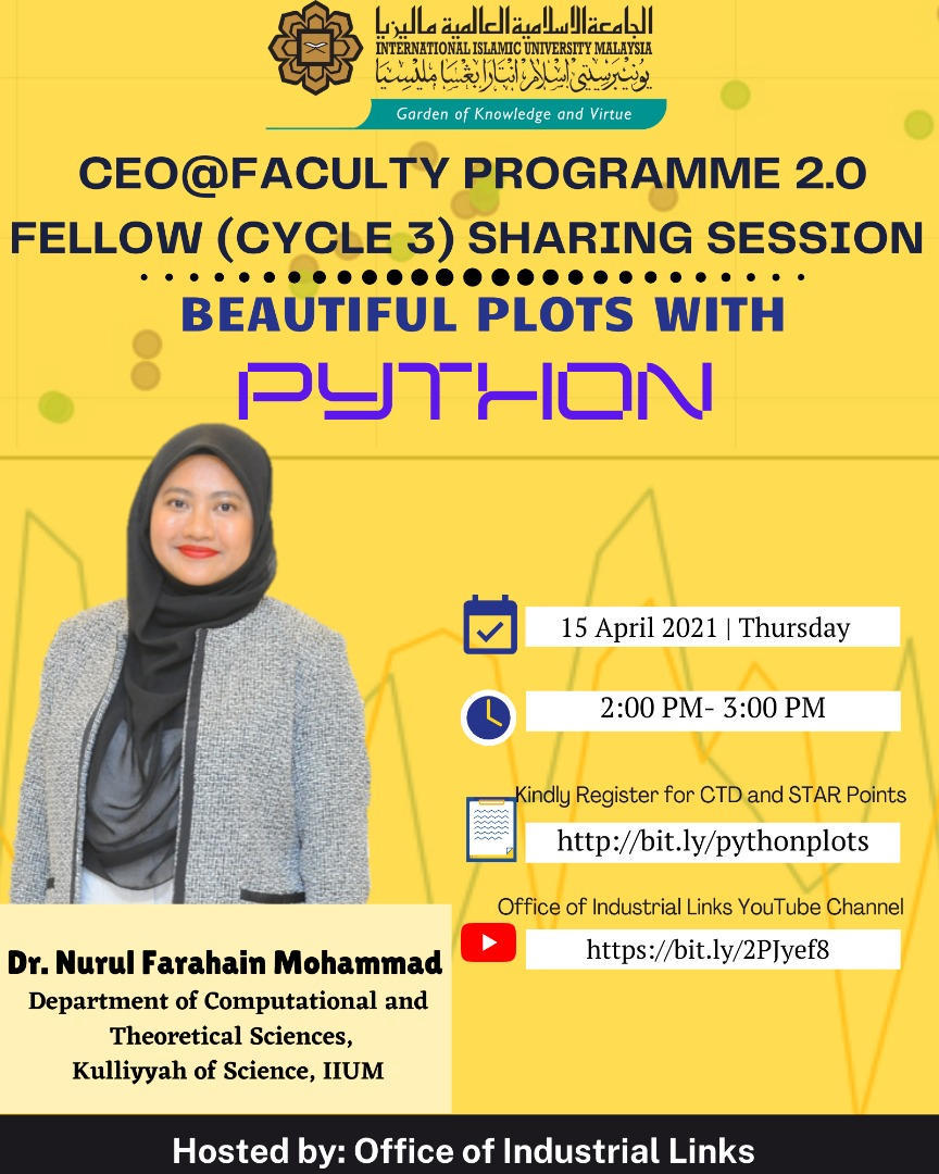 CEO@Faculty Programme 2.0 Cycle 3 Sharing Session: Beautiful Plots with Python With Dr. Nurul Farahain