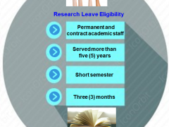 RESEARCH LEAVE ELIGIBLITY